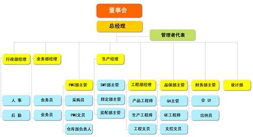 语音芯片_语音ic_音乐ic_深圳奥尔伟业语音玩具芯片